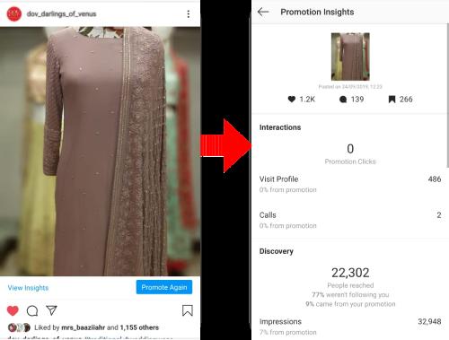 Instagram Ad Management Service